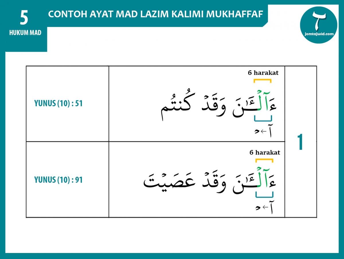 JomTajwid - Mad Lazim Kalimi Mukhafaf Contoh Surah
