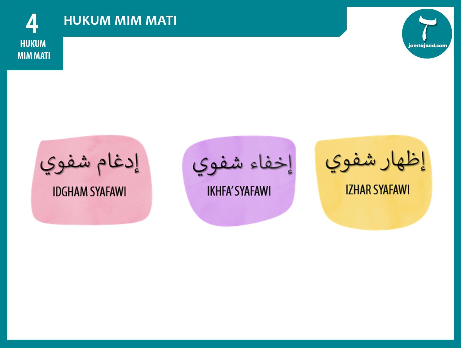 JomTajwid - Hukum Mim Mati 1 (Feature)