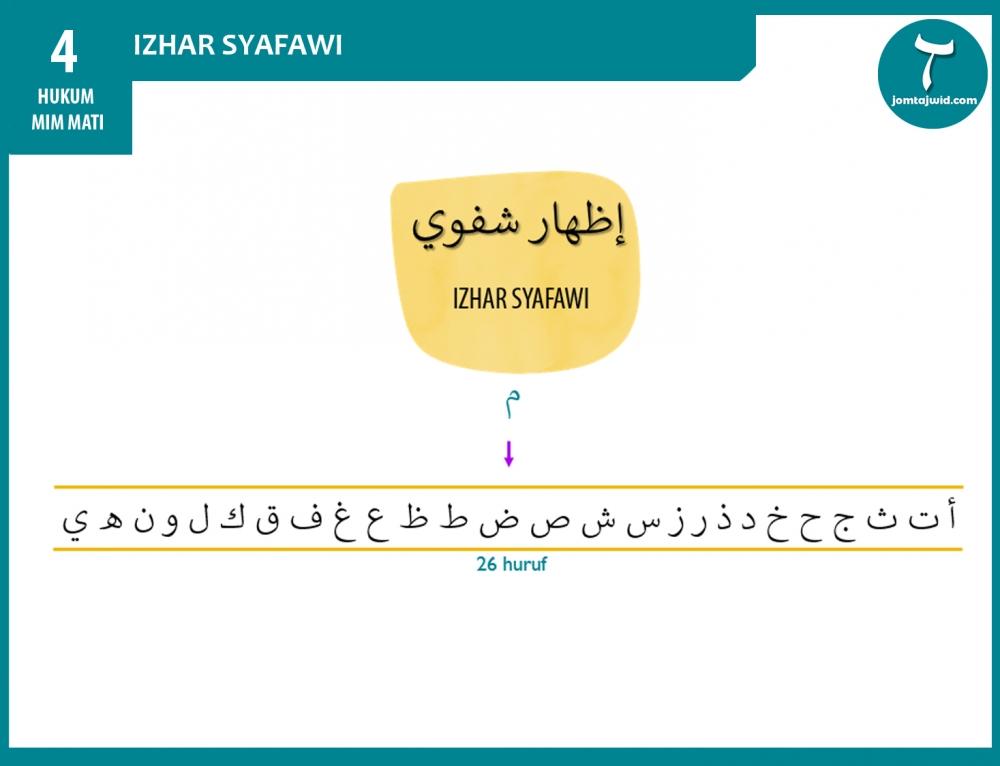 Izhar Syafawi