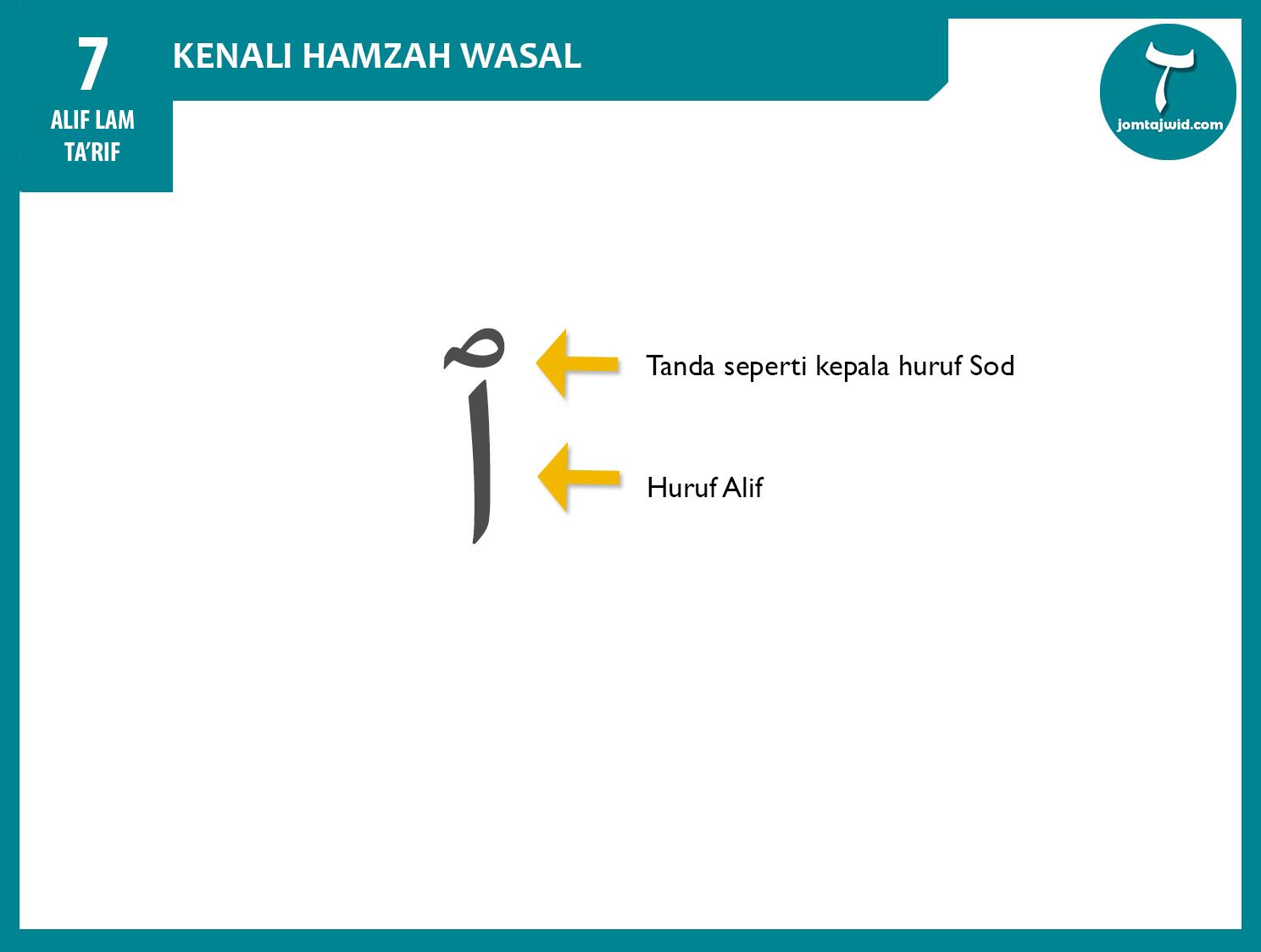Alif Lam Hamzah Wasal