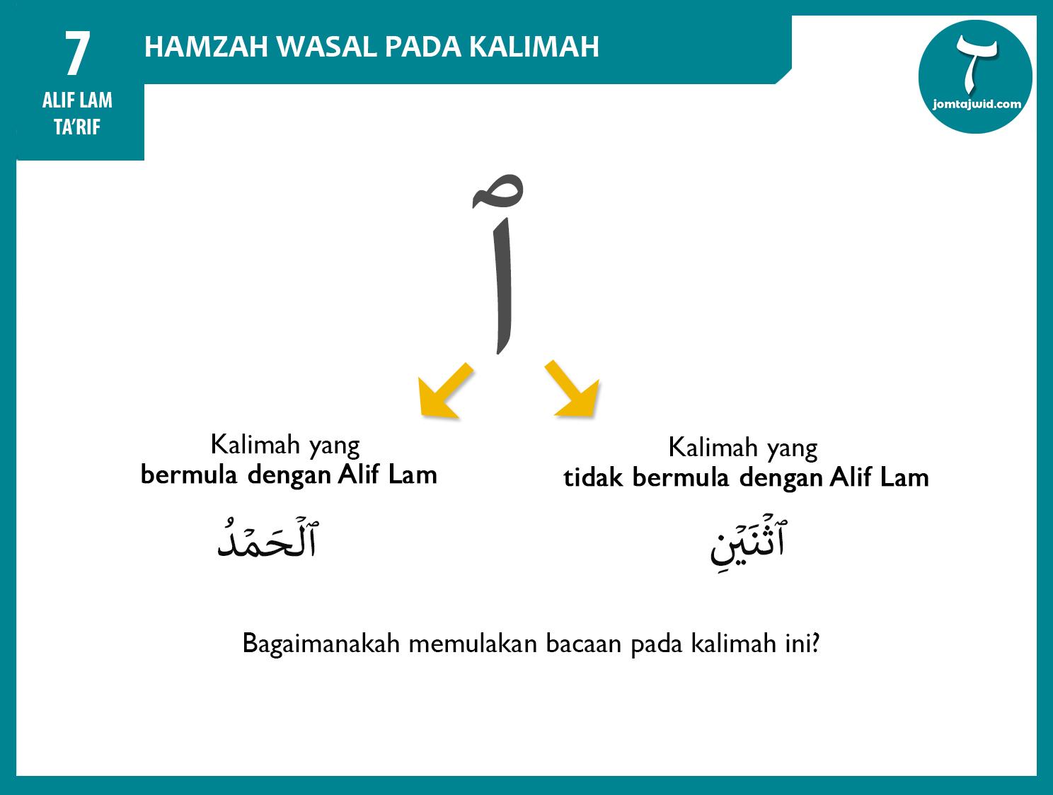 Alif Lam Hamzah Wasal 2